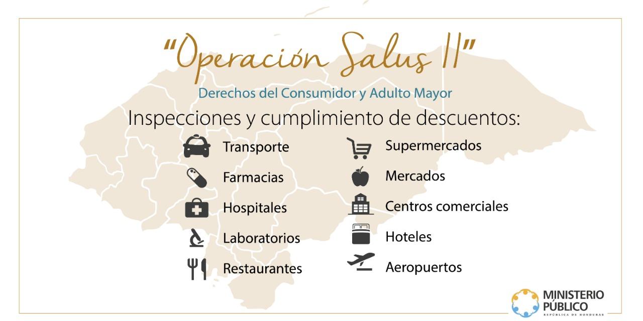 ARTE OPERACIÓN SALUS II